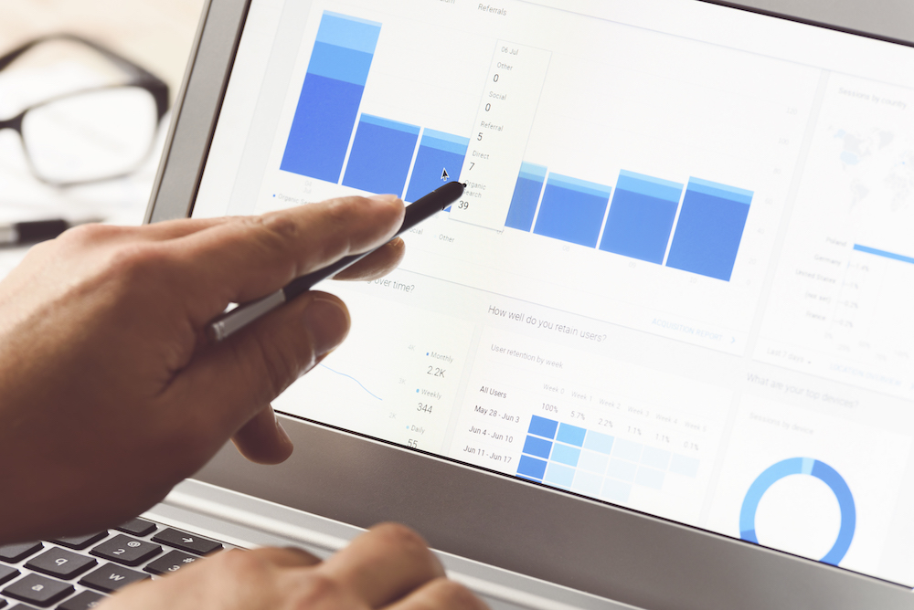 Five Steps to Measured Marketing
