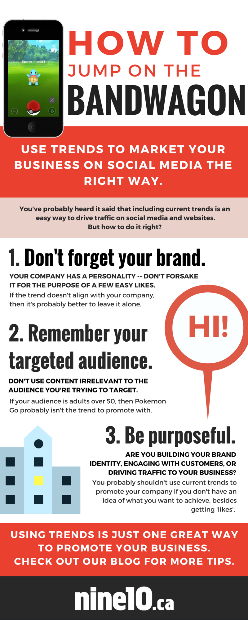 how to use trends to market your business inforgraphic
